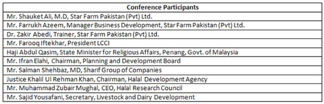 Halal Event Participants List